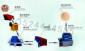 上海鹅卵石制砂生产线/制砂设备/制沙机